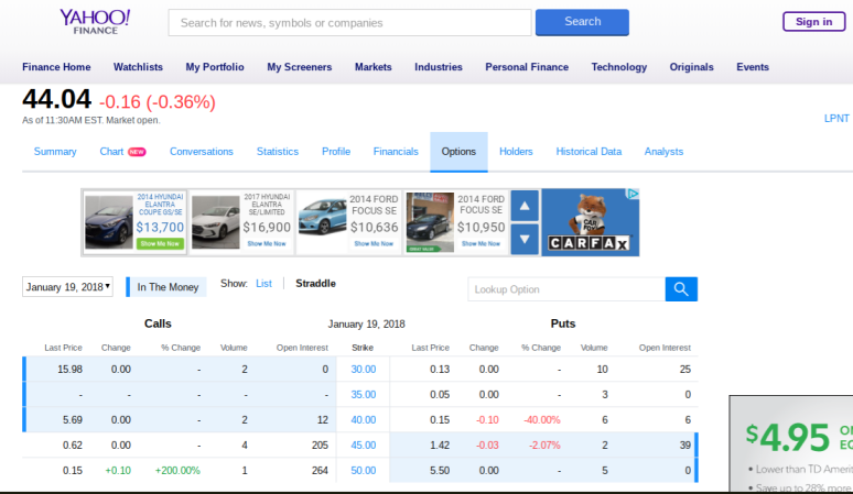 Screenshot for Yahoo Option Chain TRI